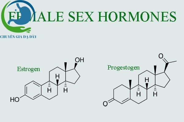 Công thức của estrogen và progestogen