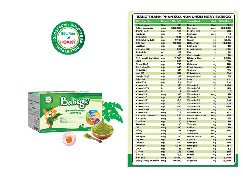 Thành phần sữa non thảo dược Babego là gì?