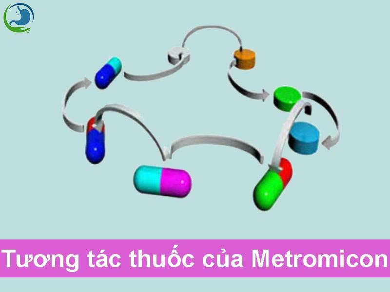 Tương tác thuốc của Metromicon