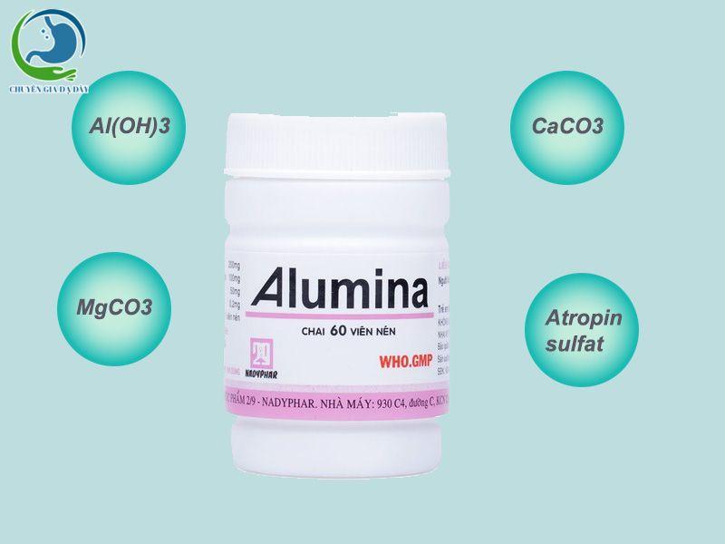 Các thành phần có trong thuốc Alumina