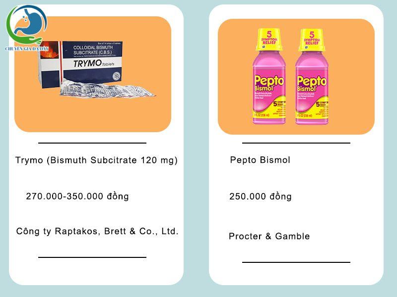 Giá bán của thuốc Bismuth